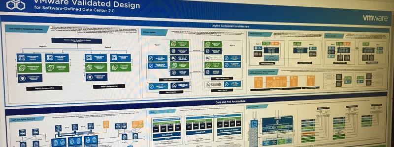 SDDC 2.0 : VMware présente son design de référence