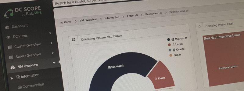 DCscope v7 : une API, une barre de recherche et des graphes encore plus précis